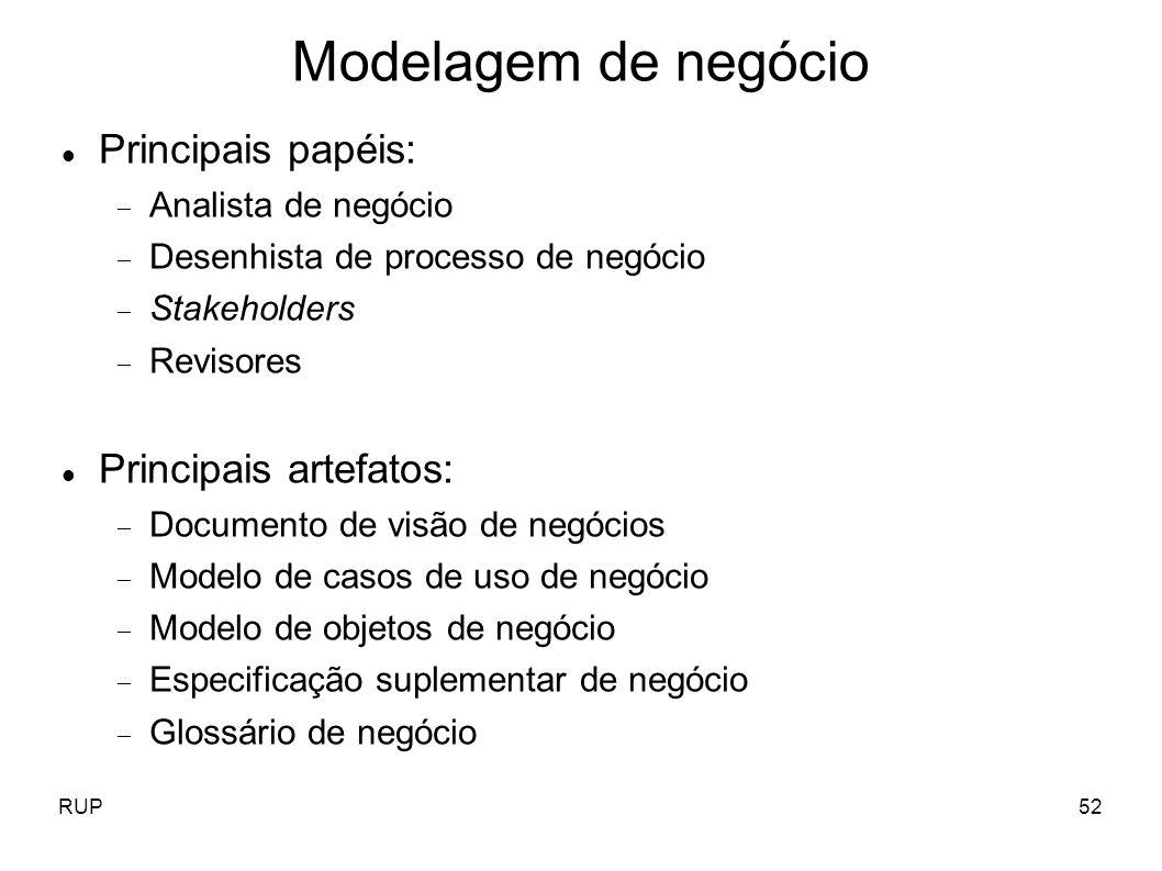 RUP52 Modelagem de negócio Principais papéis: Analista de negócio Desenhista de processo de negócio Stakeholders Revisores Principais artefatos: Docum