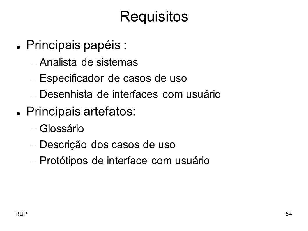 RUP54 Requisitos Principais papéis : Analista de sistemas Especificador de casos de uso Desenhista de interfaces com usuário Principais artefatos: Glo
