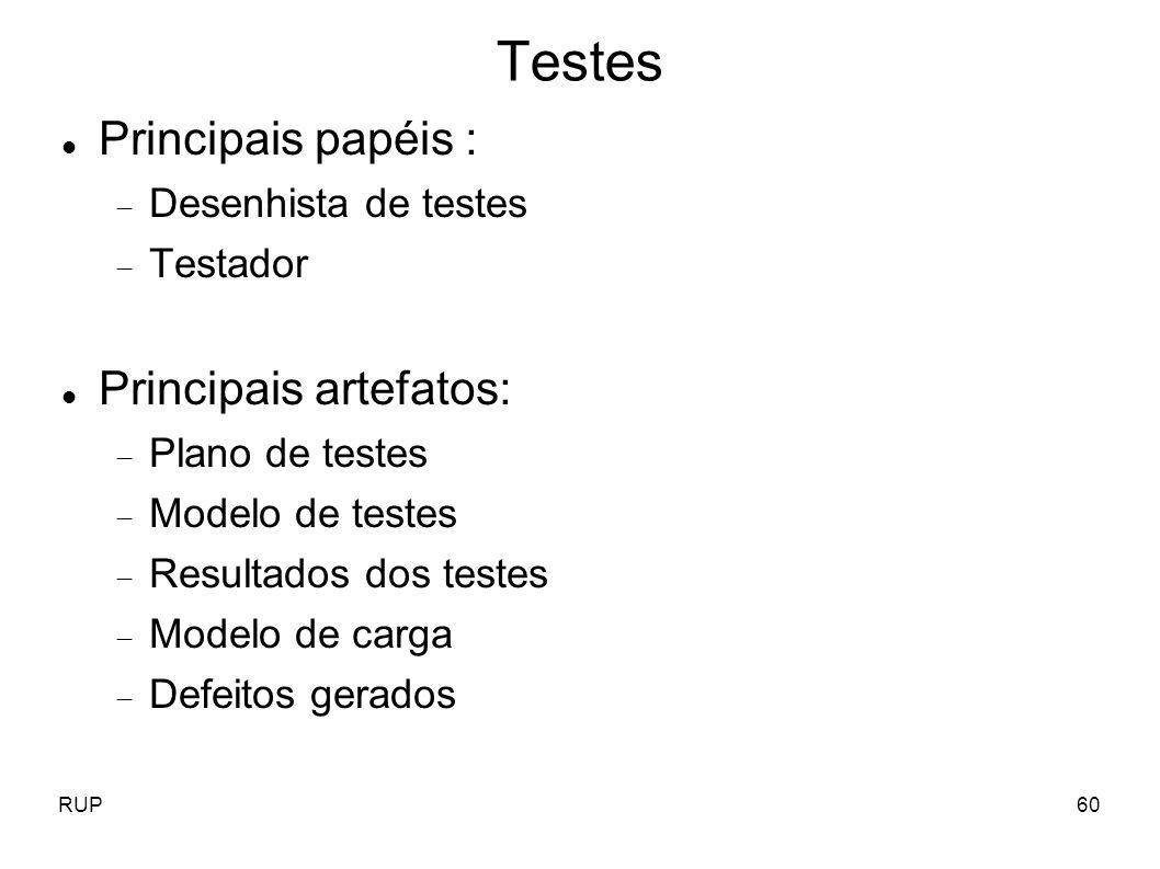 RUP60 Testes Principais papéis : Desenhista de testes Testador Principais artefatos: Plano de testes Modelo de testes Resultados dos testes Modelo de