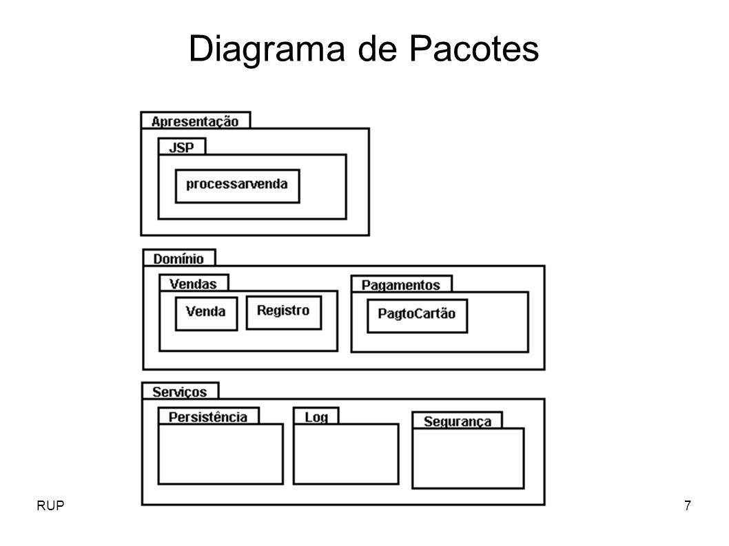 RUP58 Implementação Principais papéis : Implementador Integrador de sistemas Arquiteto Revisor de código Principais artefatos: Implementação de subsistema Componente Plano de integração