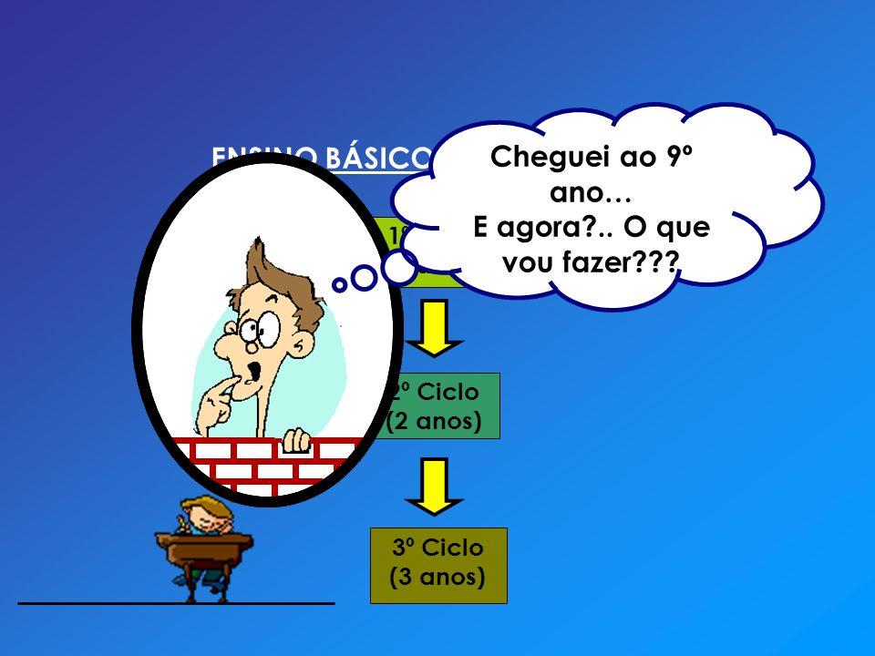 Legenda: a) Carga horária semanal organizada em períodos de 45 minutos, assumindo a sua distribuição por anos de escolaridade um caráter indicativo.