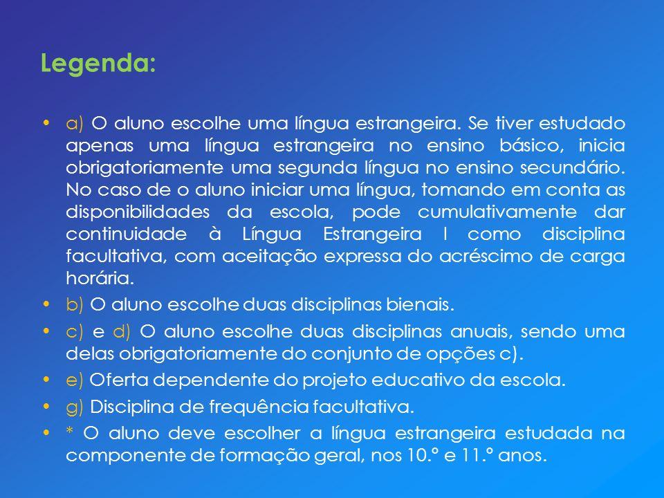 Legenda: a) O aluno escolhe uma língua estrangeira. Se tiver estudado apenas uma língua estrangeira no ensino básico, inicia obrigatoriamente uma segu