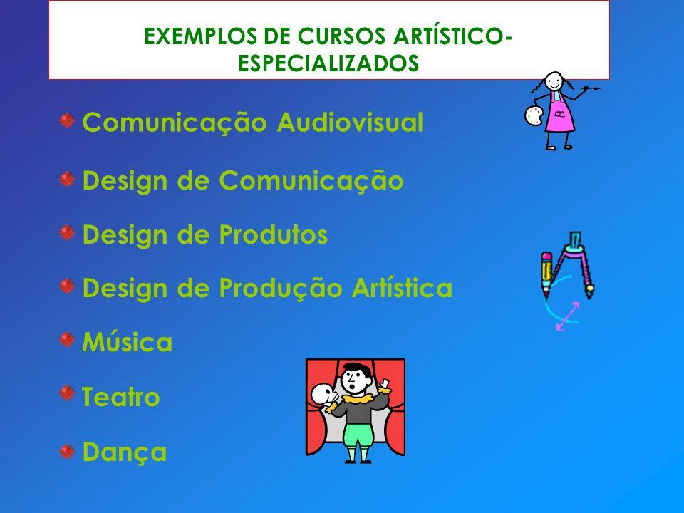 Comunicação Audiovisual Design de Comunicação Design de Produtos Design de Produção Artística Música Teatro Dança EXEMPLOS DE CURSOS ARTÍSTICO- ESPECI