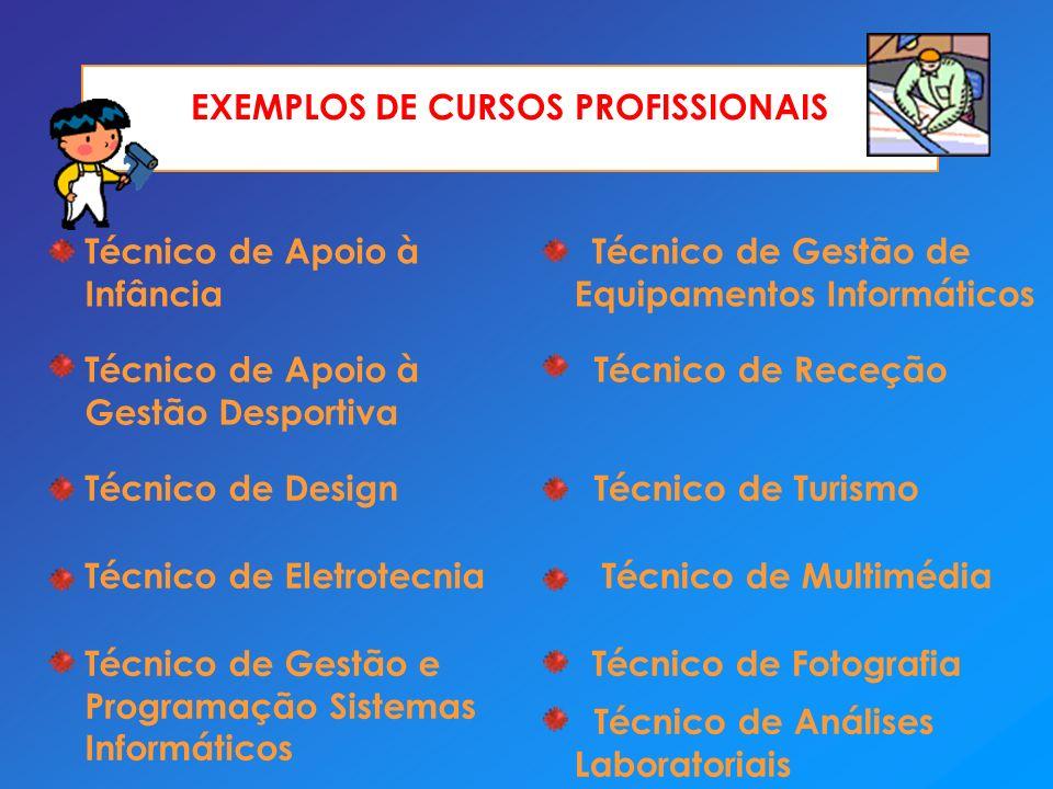 Técnico de Apoio à Infância Técnico de Gestão de Equipamentos Informáticos Técnico de Apoio à Gestão Desportiva Técnico de Receção Técnico de Design T