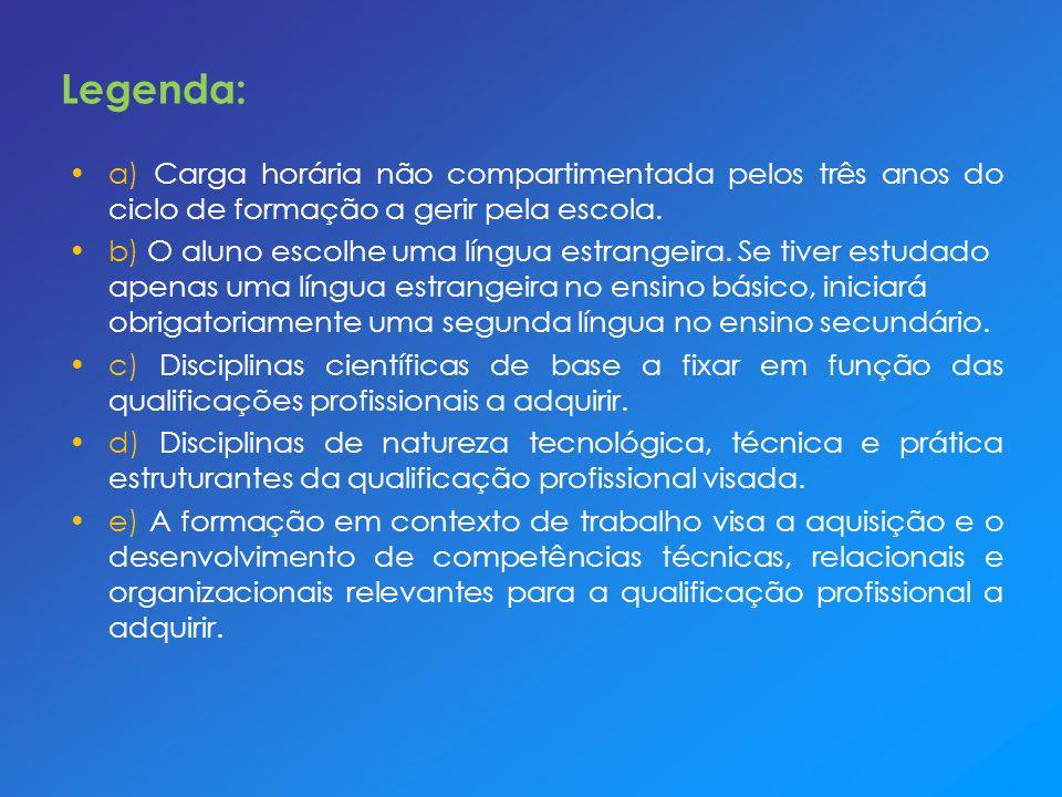 Legenda: a) Carga horária não compartimentada pelos três anos do ciclo de formação a gerir pela escola. b) O aluno escolhe uma língua estrangeira. Se