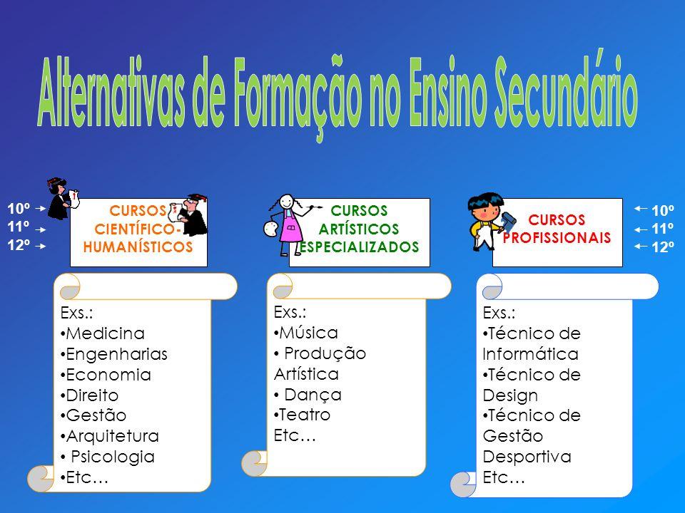 Links Úteis: Portal das Escolas https://www.portaldasescolas.pt Direcção-Geral da Educação - Ensino Secundário: http://www.dgidc.min-edu.pt/ensinosecundario Cidade das Profissões http://cdp.portodigital.pt/educacao-e-formacao/ensino-basico-e-secundario Portal da Juventude http://juventude.gov.pt/Paginas/default.aspx Consulta ainda o site da tua escola e os sites das escolas que mais te interessem.