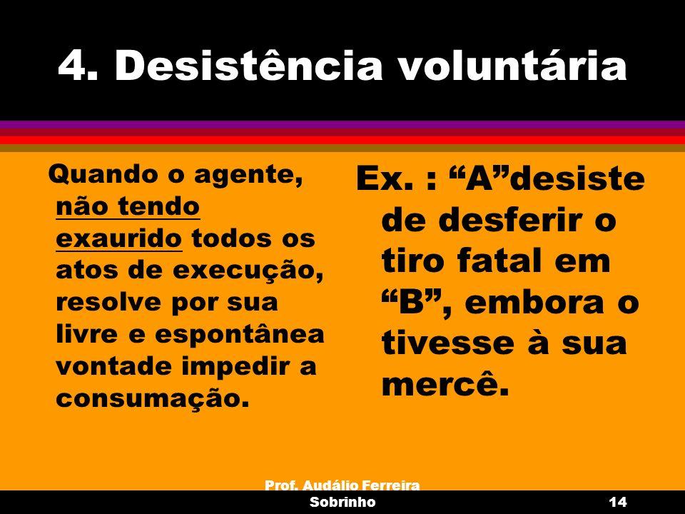 Prof. Audálio Ferreira Sobrinho14 4. Desistência voluntária Quando o agente, não tendo exaurido todos os atos de execução, resolve por sua livre e esp