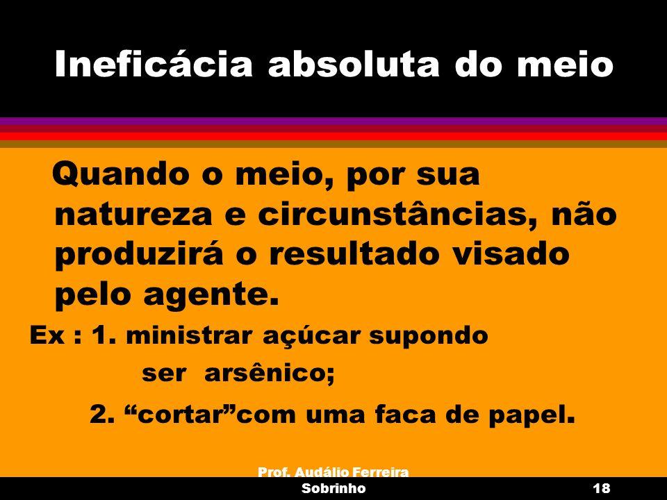Prof. Audálio Ferreira Sobrinho18 Ineficácia absoluta do meio Quando o meio, por sua natureza e circunstâncias, não produzirá o resultado visado pelo