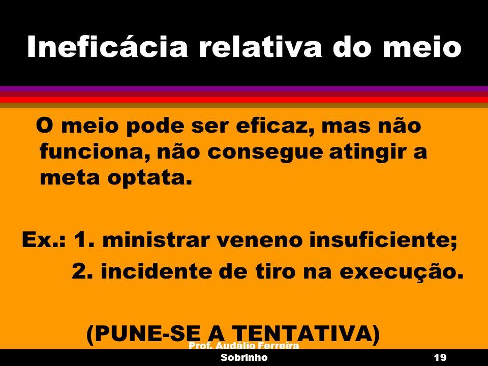 Prof. Audálio Ferreira Sobrinho19 Ineficácia relativa do meio O meio pode ser eficaz, mas não funciona, não consegue atingir a meta optata. Ex.: 1. mi