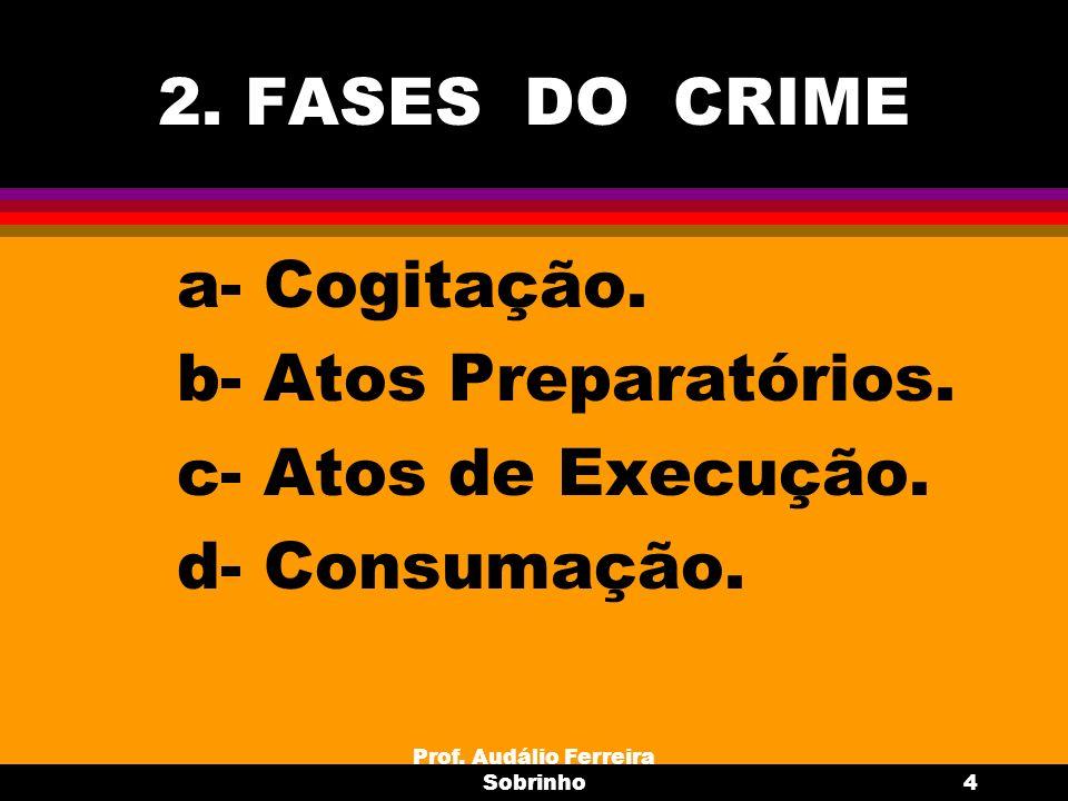 Prof. Audálio Ferreira Sobrinho4 2. FASES DO CRIME a- Cogitação. b- Atos Preparatórios. c- Atos de Execução. d- Consumação.