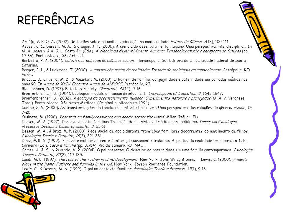 REFERÊNCIAS Araújo, V. F. O. A. (2002). Reflexões sobre a família e educação na modernidade. Estilos da Clínica, 7(12), 100-111. Aspesi, C. C., Dessen