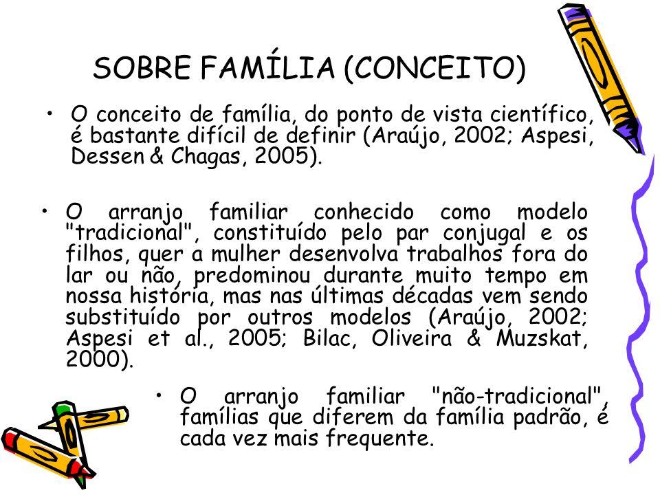 SOBRE FAMÍLIA (CONCEITO) O conceito de família, do ponto de vista científico, é bastante difícil de definir (Araújo, 2002; Aspesi, Dessen & Chagas, 20
