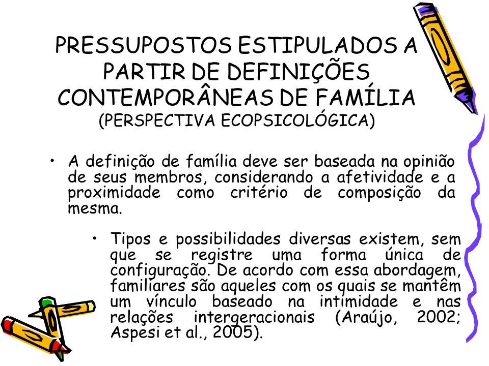 PRESSUPOSTOS ESTIPULADOS A PARTIR DE DEFINIÇÕES CONTEMPORÂNEAS DE FAMÍLIA (PERSPECTIVA ECOPSICOLÓGICA) A definição de família deve ser baseada na opin