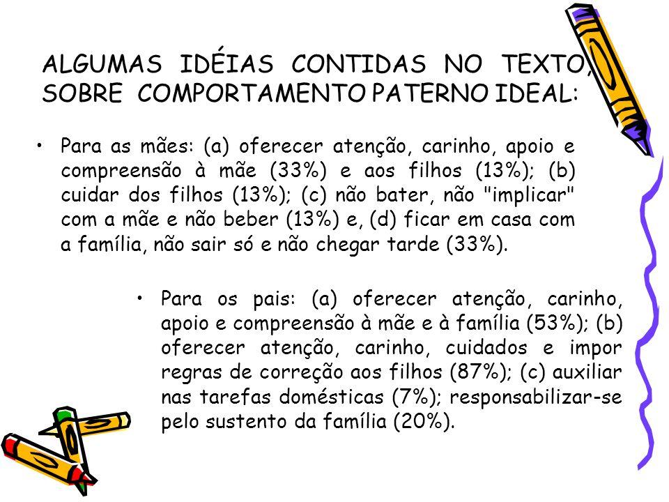 Para as mães: (a) oferecer atenção, carinho, apoio e compreensão à mãe (33%) e aos filhos (13%); (b) cuidar dos filhos (13%); (c) não bater, não
