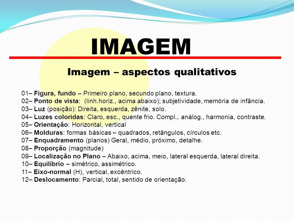 IMAGEM 01– Figura, fundo – Primeiro plano, secundo plano, textura. 02– Ponto de vista: (linh.horiz., acima abaixo); subjetividade, memória de infância