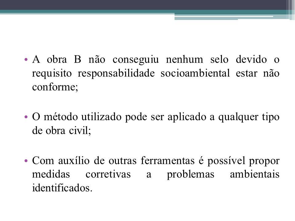 A obra B não conseguiu nenhum selo devido o requisito responsabilidade socioambiental estar não conforme; O método utilizado pode ser aplicado a qualq