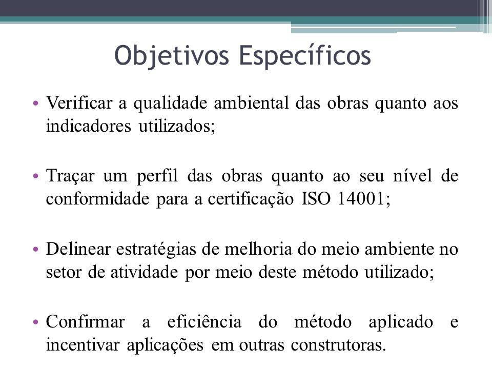 Objetivos Específicos Verificar a qualidade ambiental das obras quanto aos indicadores utilizados; Traçar um perfil das obras quanto ao seu nível de c