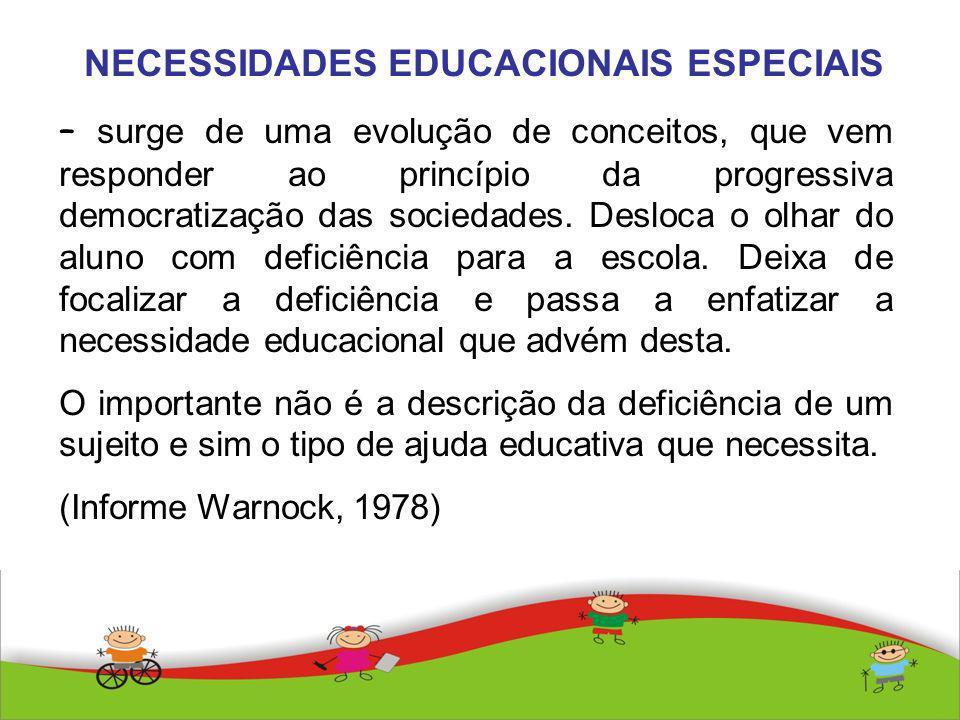 NECESSIDADES EDUCACIONAIS ESPECIAIS – surge de uma evolução de conceitos, que vem responder ao princípio da progressiva democratização das sociedades.