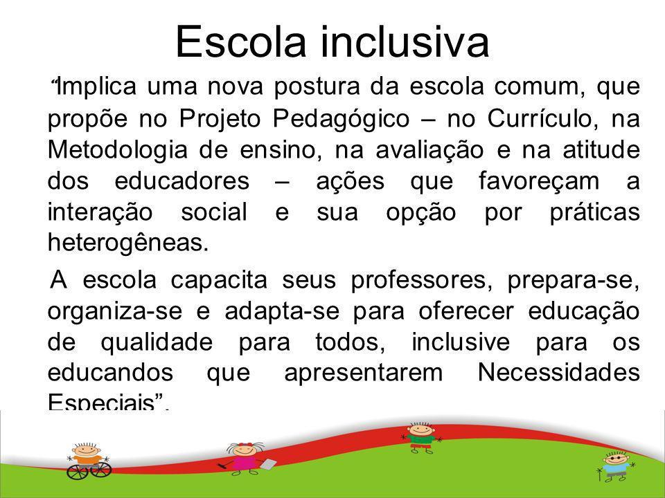 Escola inclusiva Implica uma nova postura da escola comum, que propõe no Projeto Pedagógico – no Currículo, na Metodologia de ensino, na avaliação e n
