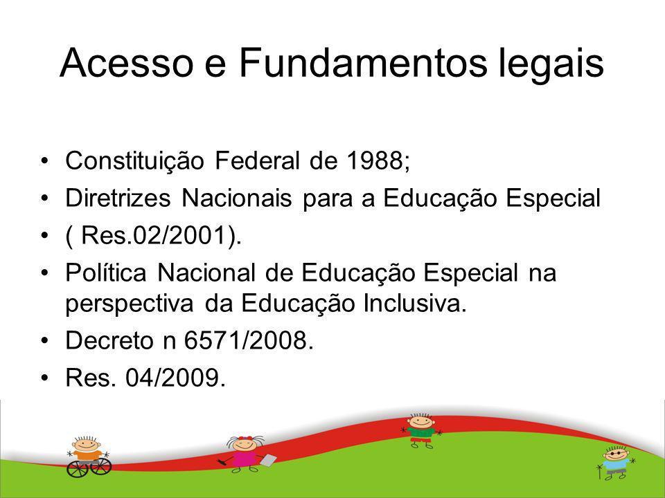 Acesso e Fundamentos legais Constituição Federal de 1988; Diretrizes Nacionais para a Educação Especial ( Res.02/2001). Política Nacional de Educação