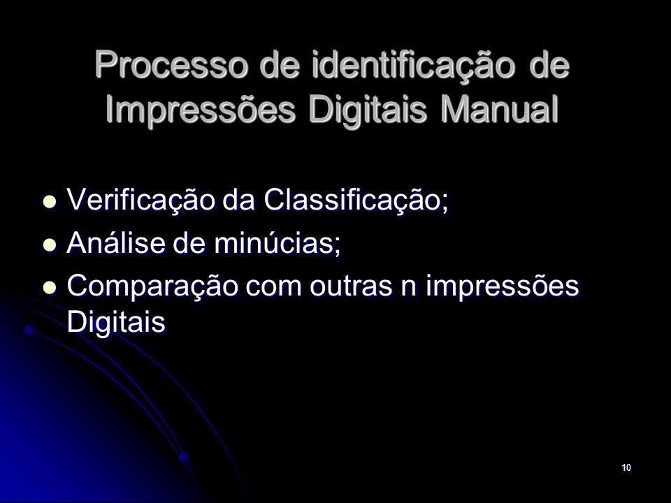 10 Processo de identificação de Impressões Digitais Manual Verificação da Classificação; Verificação da Classificação; Análise de minúcias; Análise de