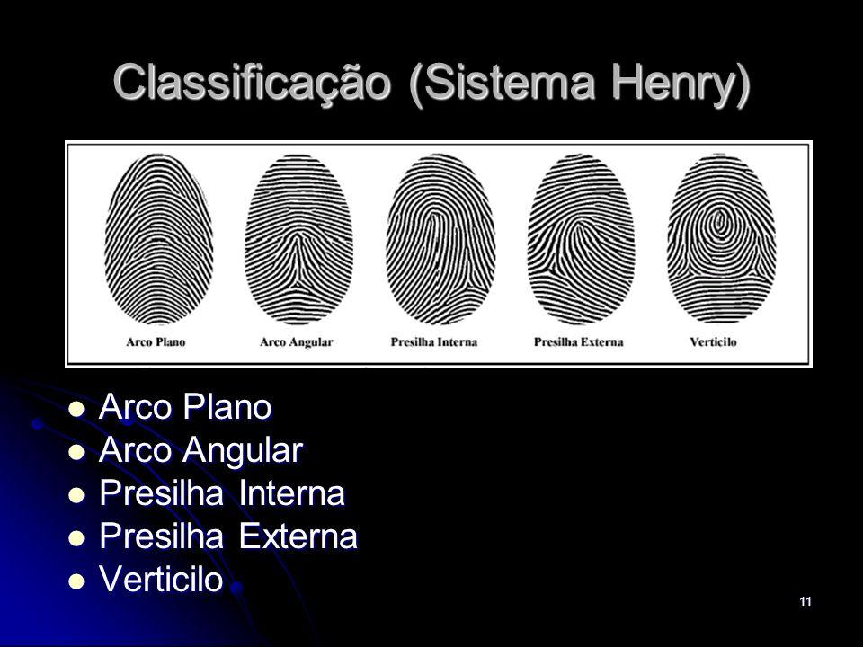 11 Classificação (Sistema Henry) Arco Plano Arco Plano Arco Angular Arco Angular Presilha Interna Presilha Interna Presilha Externa Presilha Externa V