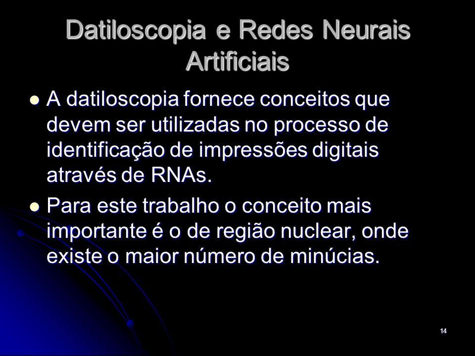 14 Datiloscopia e Redes Neurais Artificiais A datiloscopia fornece conceitos que devem ser utilizadas no processo de identificação de impressões digit