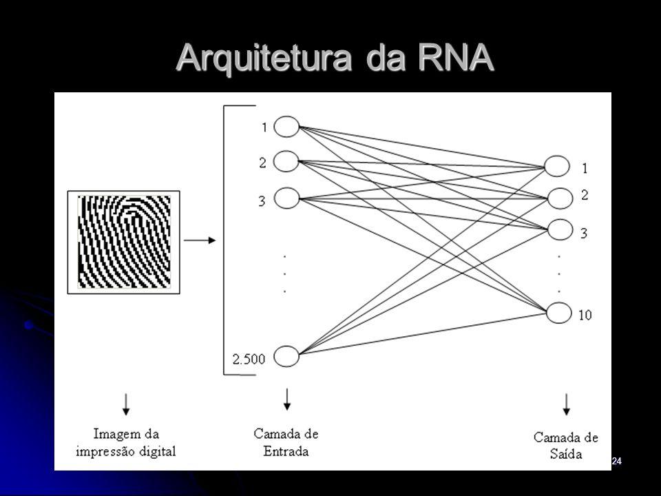 24 Arquitetura da RNA