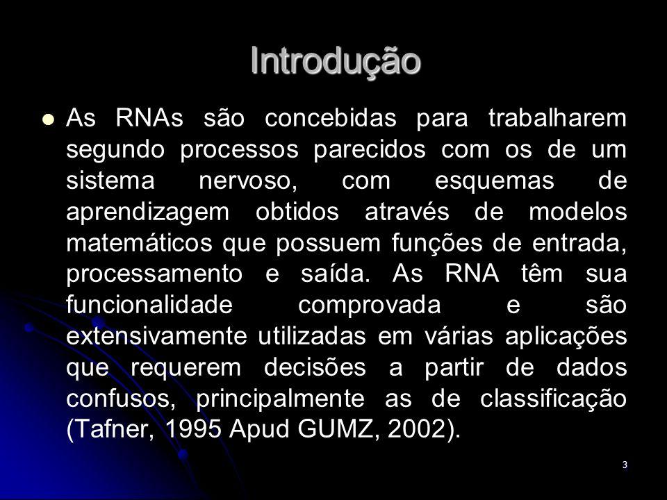 3 Introdução As RNAs são concebidas para trabalharem segundo processos parecidos com os de um sistema nervoso, com esquemas de aprendizagem obtidos at