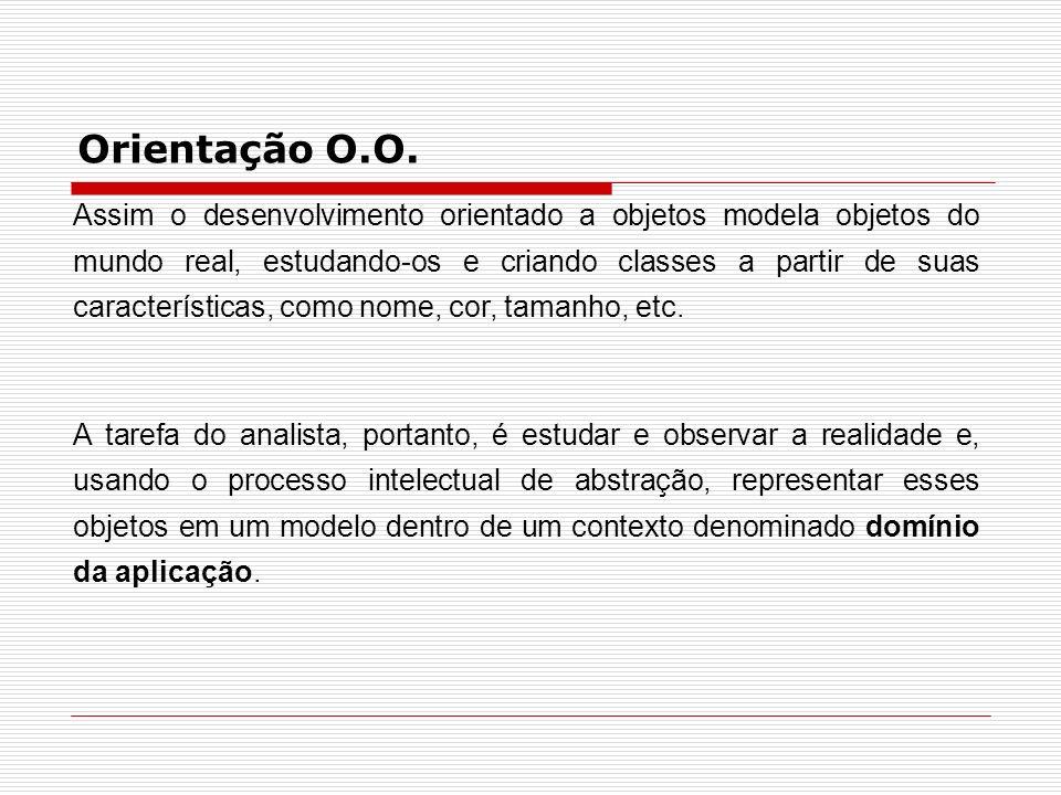 Operação Modela comportamento das classes Serviços que os objetos oferecem a outros objetos