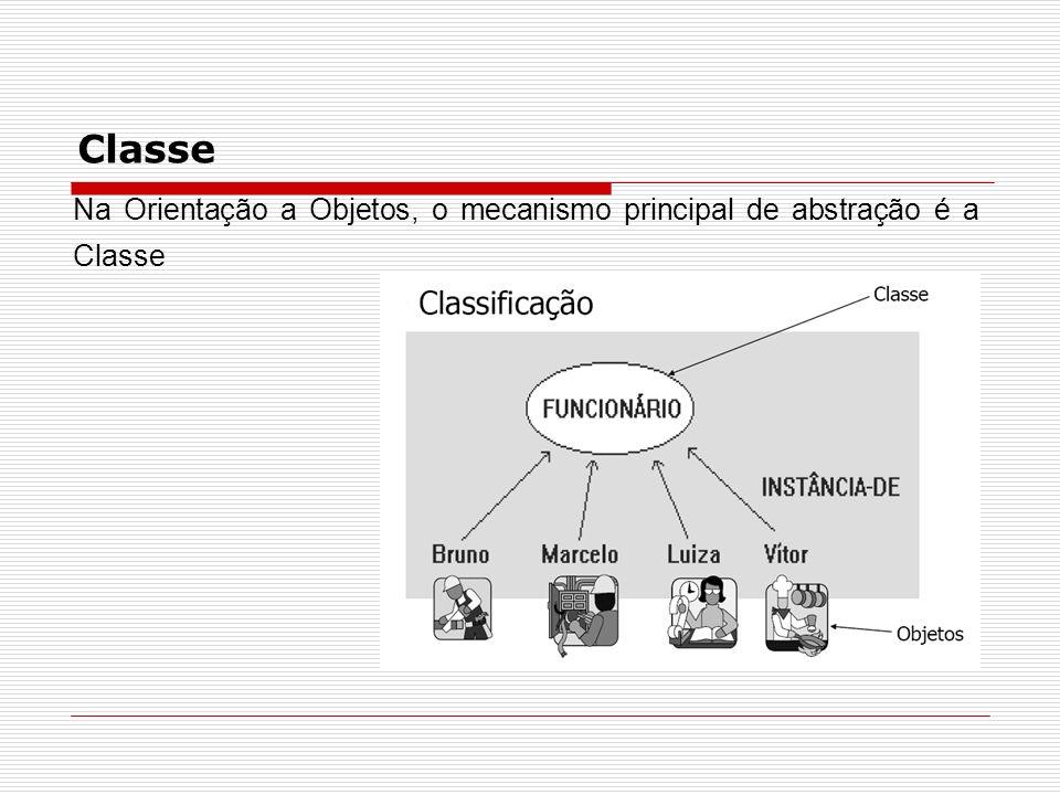 Classe – Uma Classe descreve um conjunto de Objetos que compartilham características (atributos e operações) comuns – A Classe corresponde à noção de módulo em um sistema orientado a objetos Modularidade é importante pois torna o projeto de um sistema mais simples e reutilizável Classe encapsula dados e operações