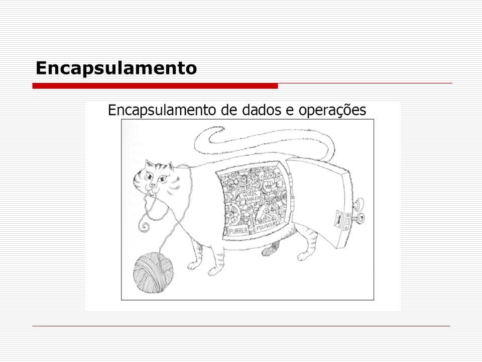 Encapsulamento de dados e operações – Muralha em volta do objeto – Objetos respondem mensagens de outros objetos – Alteração no estado interno do objeto só através dos métodos