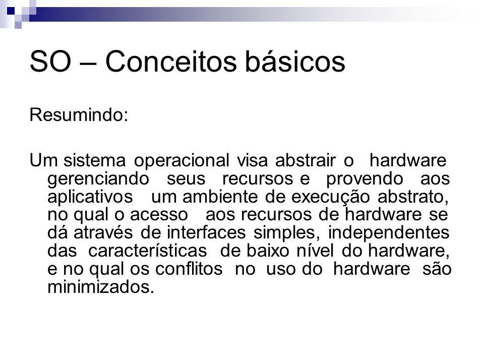 SO – Conceitos básicos Resumindo: Um sistema operacional visa abstrair o hardware gerenciando seus recursos e provendo aos aplicativos um ambiente de