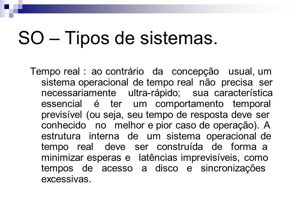 SO – Tipos de sistemas. Tempo real : ao contrário da concepção usual, um sistema operacional de tempo real não precisa ser necessariamente ultra-rápid