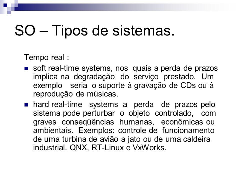 SO – Tipos de sistemas. Tempo real : soft real-time systems, nos quais a perda de prazos implica na degradação do serviço prestado. Um exemplo seria o