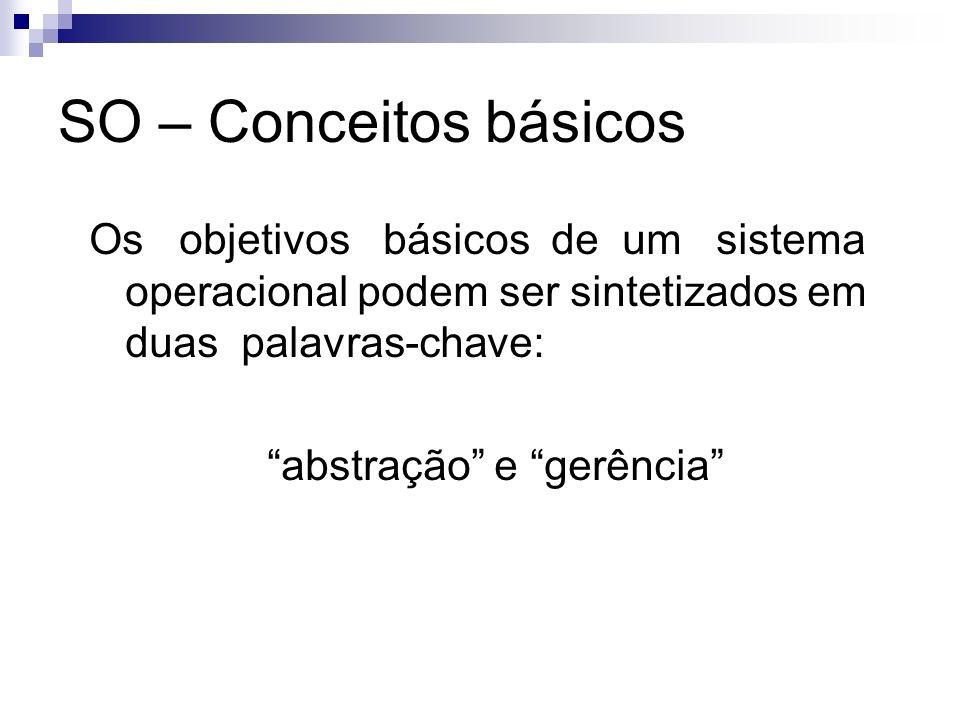 SO – Conceitos básicos Os objetivos básicos de um sistema operacional podem ser sintetizados em duas palavras-chave: abstração e gerência