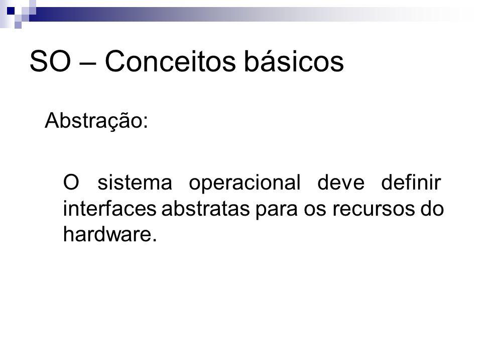 SO – Conceitos básicos Abstração: O sistema operacional deve definir interfaces abstratas para os recursos do hardware.