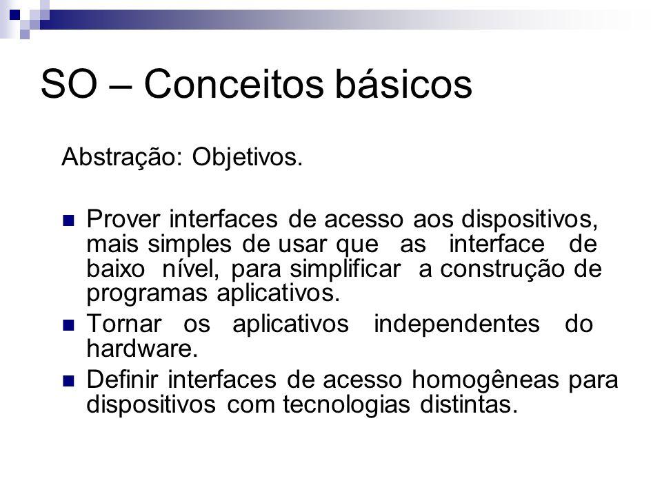 SO – Conceitos básicos Abstração: Objetivos. Prover interfaces de acesso aos dispositivos, mais simples de usar que as interface de baixo nível, para