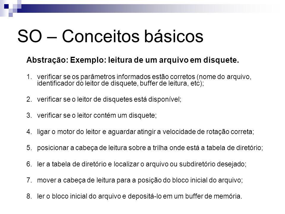 SO – Conceitos básicos Abstração: Exemplo: leitura de um arquivo em disquete. 1.verificar se os parâmetros informados estão corretos (nome do arquivo,