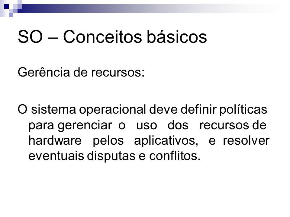 SO – Conceitos básicos Gerência de recursos: O sistema operacional deve definir políticas para gerenciar o uso dos recursos de hardware pelos aplicati