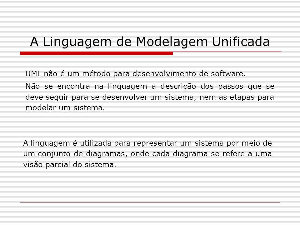 UML não é um método para desenvolvimento de software. Não se encontra na linguagem a descrição dos passos que se deve seguir para se desenvolver um si