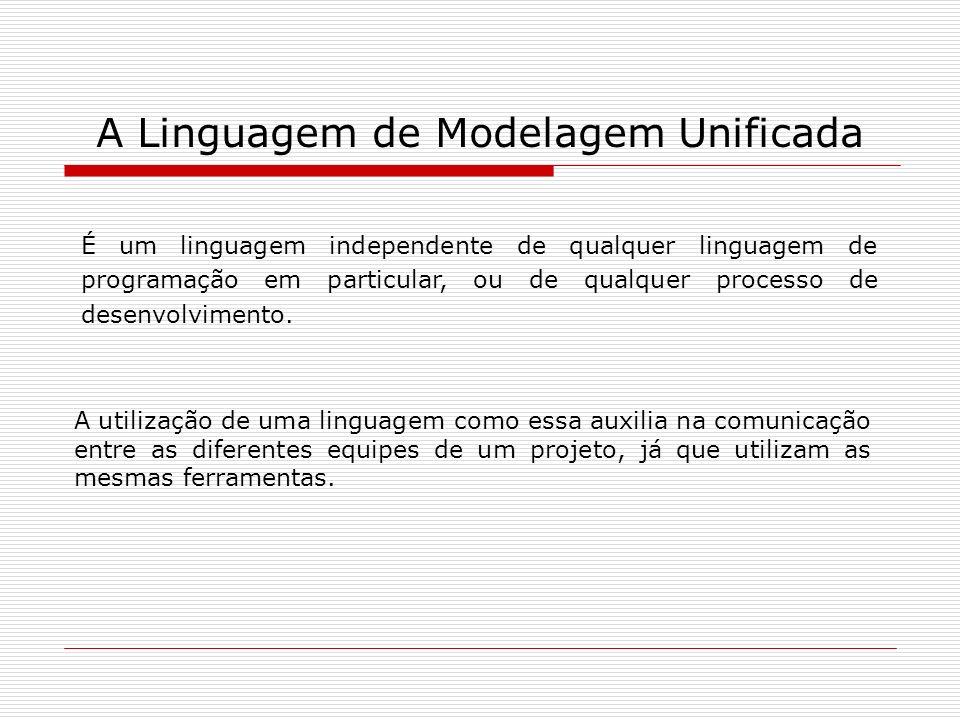 É um linguagem independente de qualquer linguagem de programação em particular, ou de qualquer processo de desenvolvimento. A utilização de uma lingua