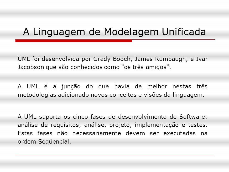 UML foi desenvolvida por Grady Booch, James Rumbaugh, e Ivar Jacobson que são conhecidos como