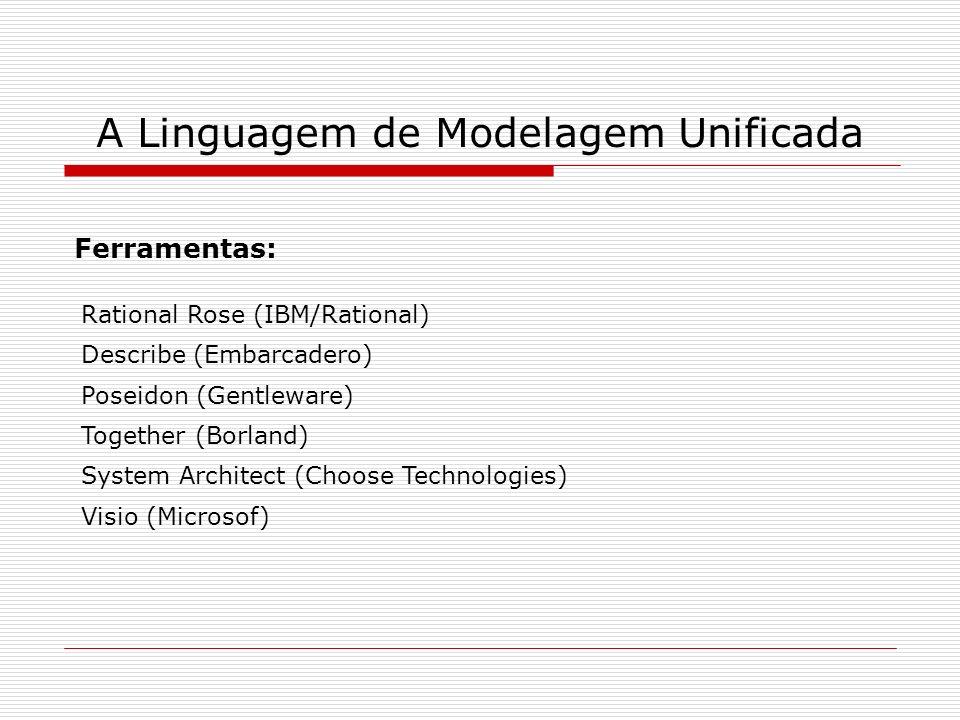 Ferramentas: A Linguagem de Modelagem Unificada Rational Rose (IBM/Rational) Describe (Embarcadero) Poseidon (Gentleware) Together (Borland) System Ar