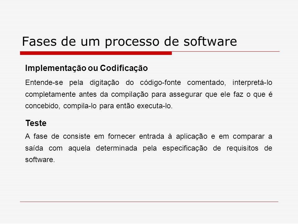 Fases de um processo de software Implementação ou Codificação Entende-se pela digitação do código-fonte comentado, interpretá-lo completamente antes d
