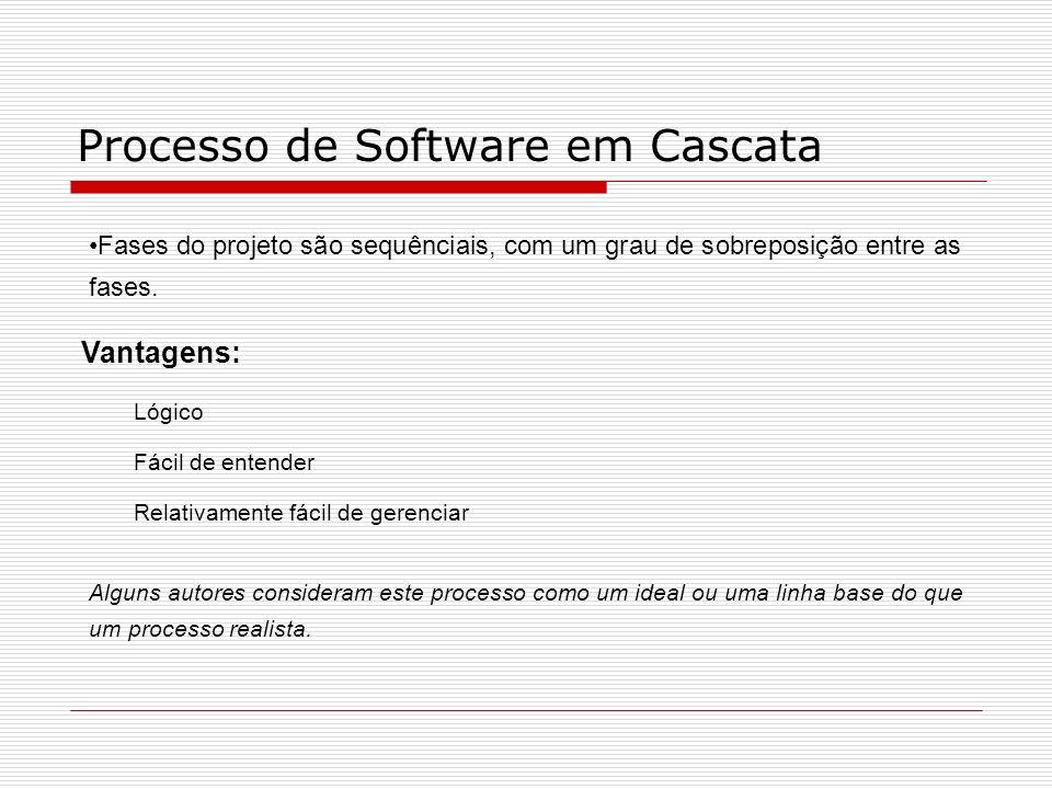 Processo de Software em Cascata Fases do projeto são sequênciais, com um grau de sobreposição entre as fases. Vantagens: Lógico Fácil de entender Rela
