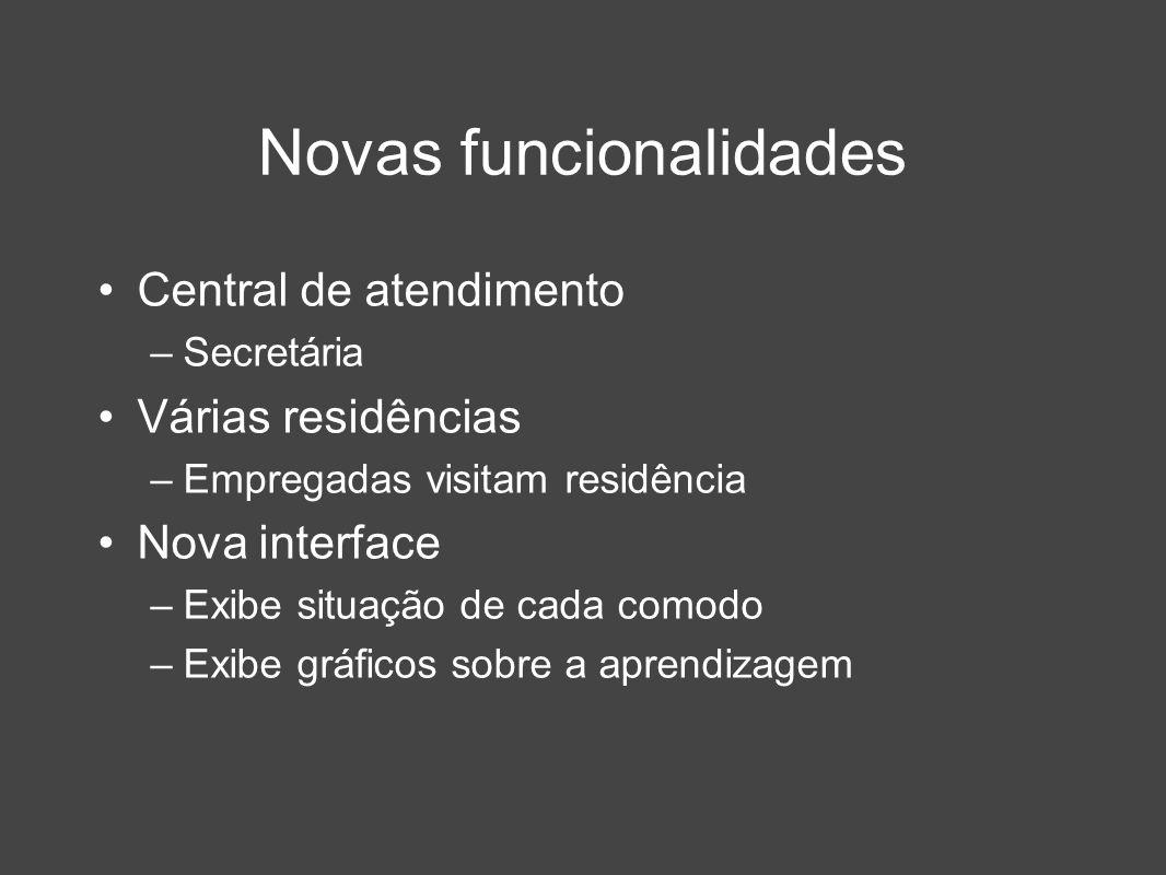 Novas funcionalidades Central de atendimento –Secretária Várias residências –Empregadas visitam residência Nova interface –Exibe situação de cada como