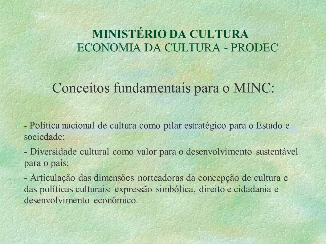 MINISTÉRIO DA CULTURA ECONOMIA DA CULTURA - PRODEC Conceitos fundamentais para o MINC: - Política nacional de cultura como pilar estratégico para o Es