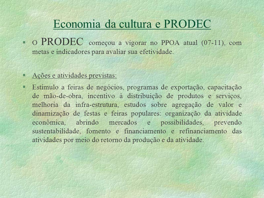 Economia da cultura e PRODEC O PRODEC começou a vigorar no PPOA atual (07-11), com metas e indicadores para avaliar sua efetividade. Ações e atividade