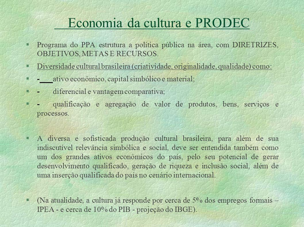 Economia da cultura e PRODEC Programa do PPA estrutura a política pública na área, com DIRETRIZES, OBJETIVOS, METAS E RECURSOS. Diversidade cultural b